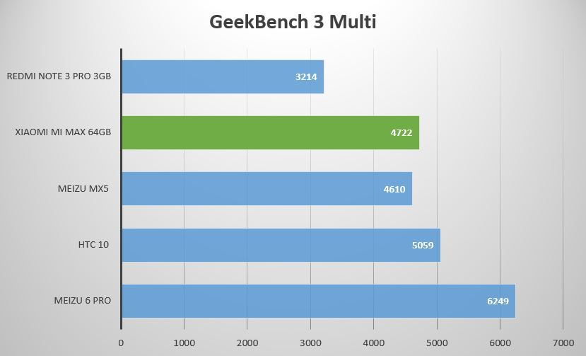 geekbench_3_multi.JPG