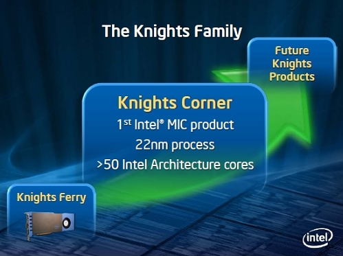 intel_knights_family