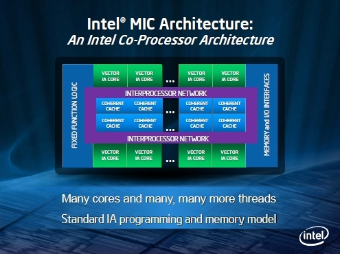 intel_mic_architecture_schematic
