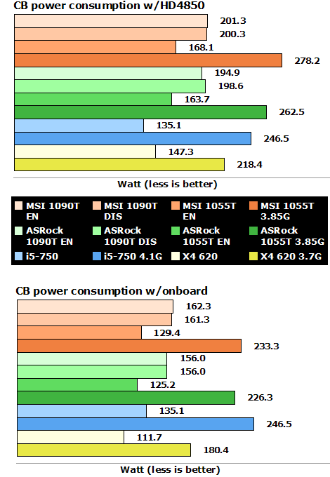 amd_890_gx_cb_power
