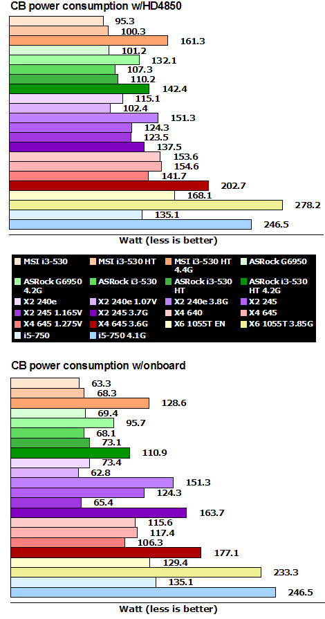 msi_h55m_ed55_cb_power