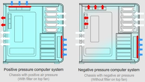 positive_airflow_diagram