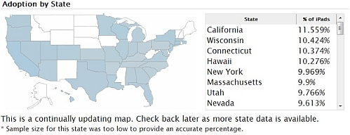 chitika ipad adoption by us state