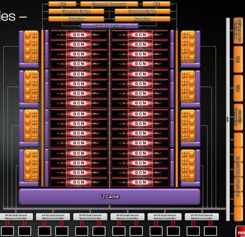 amd 28nm_tahiti_architecture