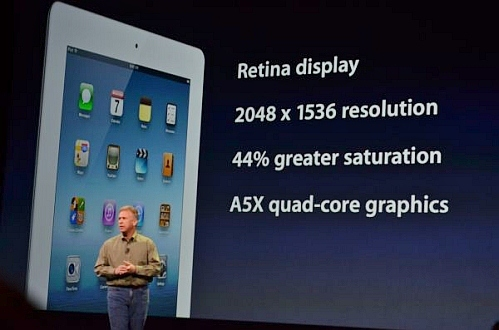 apple a5x soc