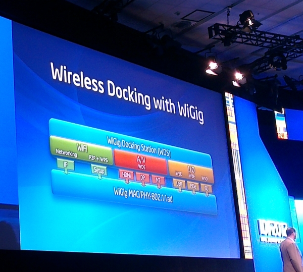 intel Wigig 2