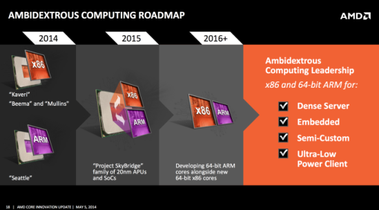 AMD2016roadmap