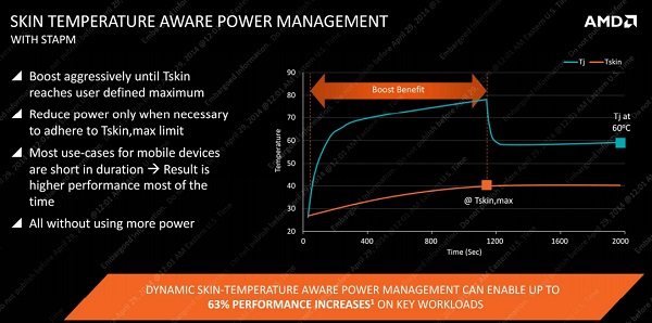 amd-skin-temperature