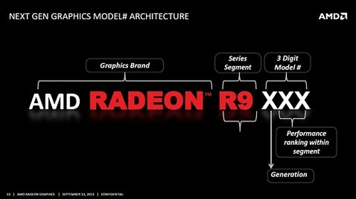amd r9naming-1