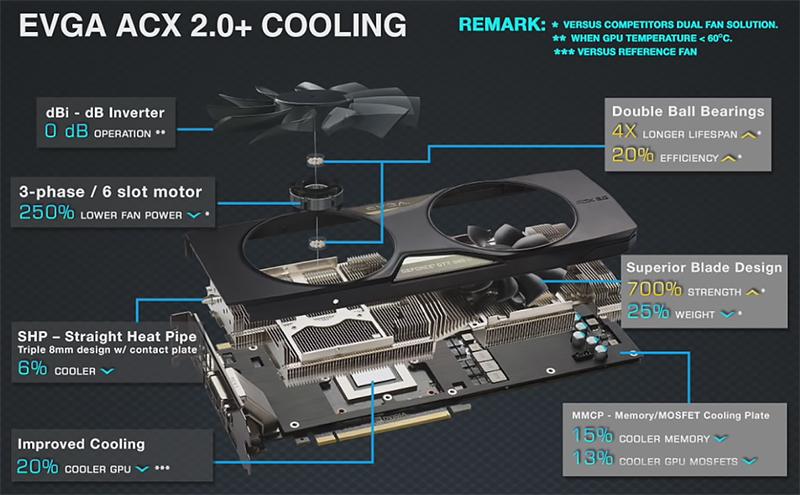 gtx 980 ti sc evga cooler details