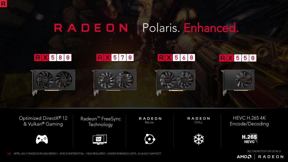 amd polarisevolved 2