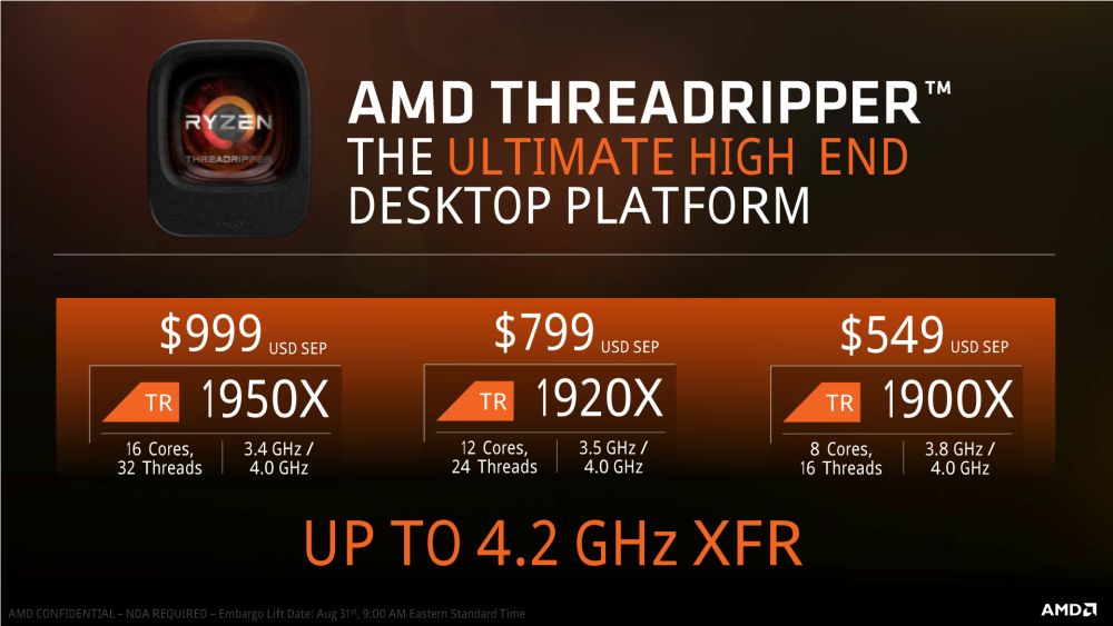 AMD Threadripper1900X 2