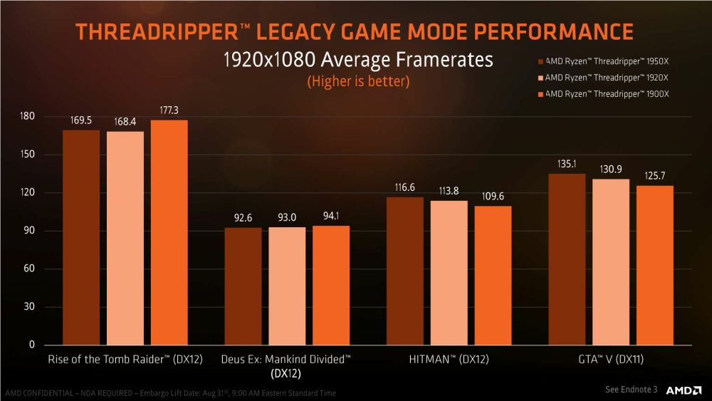 AMD Threadripper1900X 6
