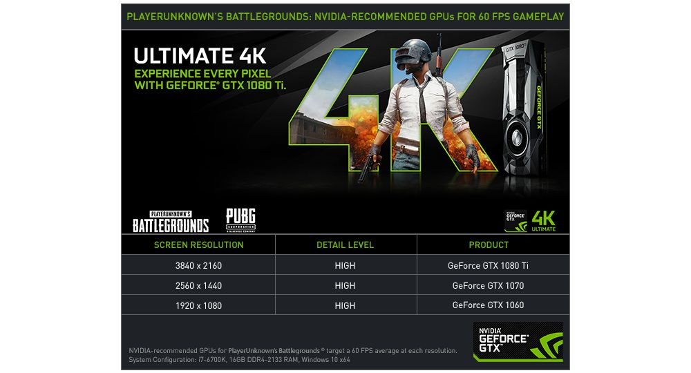 Nvidia releases new game-ready drivers for PUBG 1.0