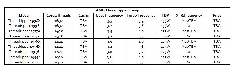 amd threadripperlineup 1