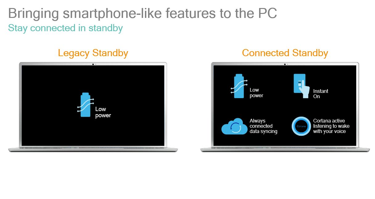 Qualcomm announces OEMs for mobile PC platform