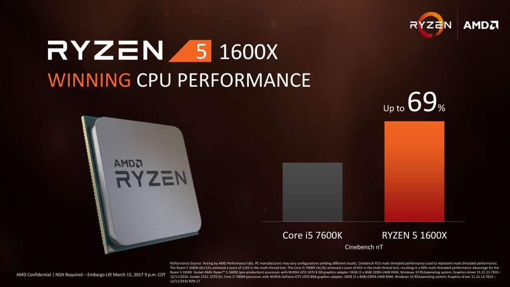 amd ryzenr5slide 1