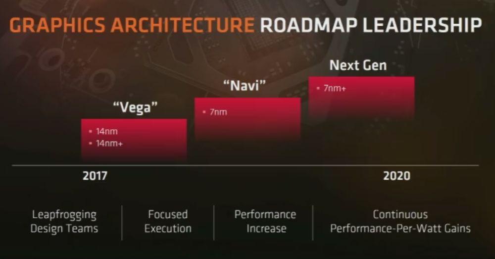 amd GPUslide 1