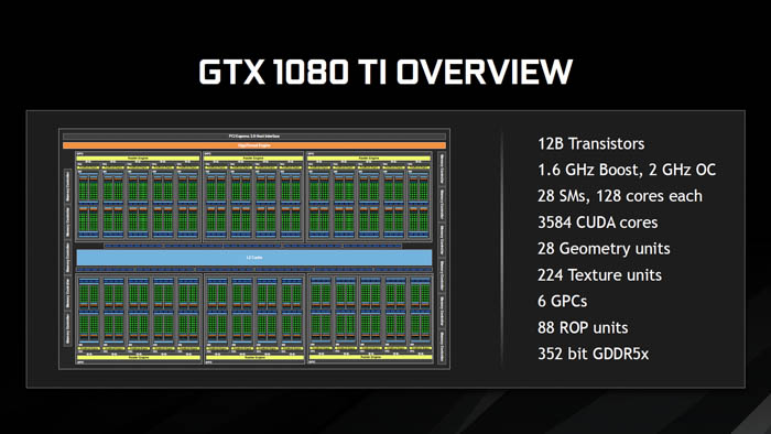 gtx 1080 ti overview