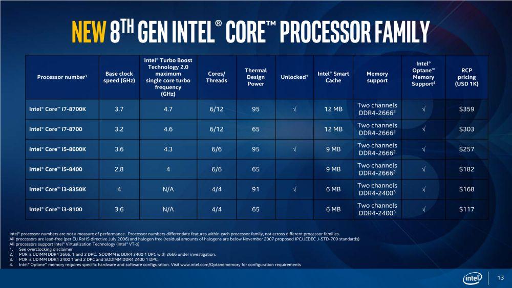 Intel 8thgenCoffeeLake 1