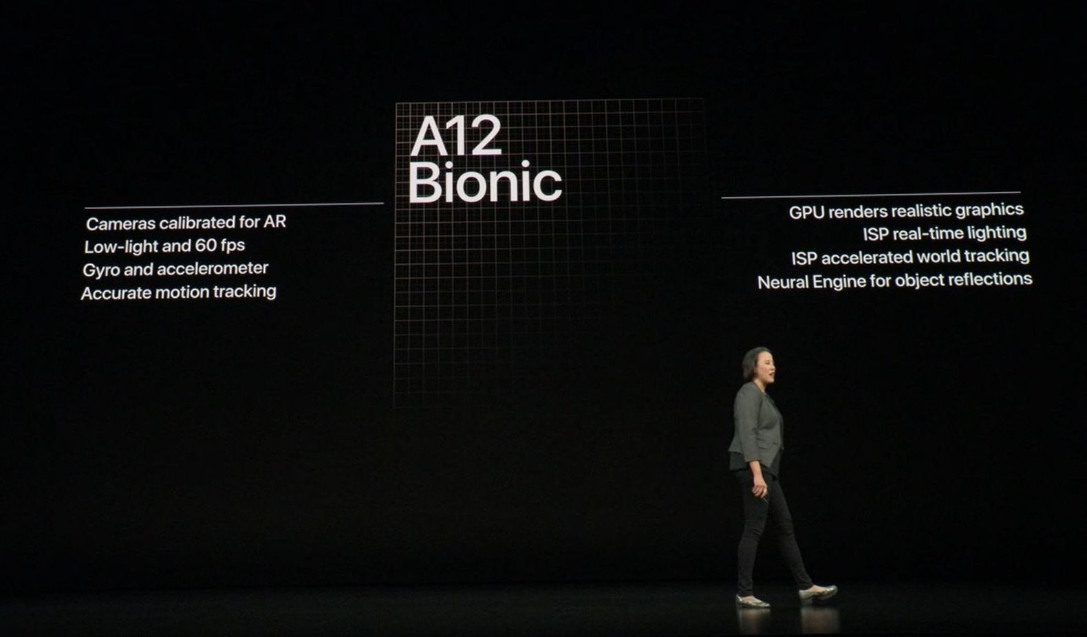 Apple usually has great names for stuff and comes up with a not even Full HD screen and calls it Retina but Bionic is not cool not in 2017/2018