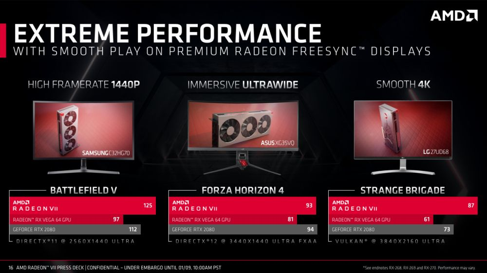 Here's a look at AMD's own Radeon VII benchmarks for 25 games