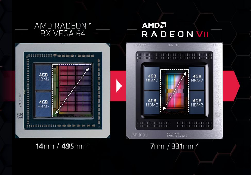Announced top-end AMD Radeon VII