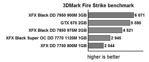 mark fire strike benchmark