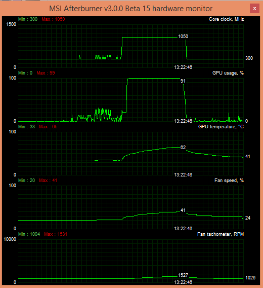 XFX DD R9 270X gaming crysis 3 begin