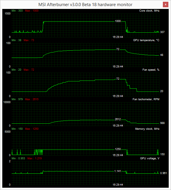 crysis xfx r9290x fan curve