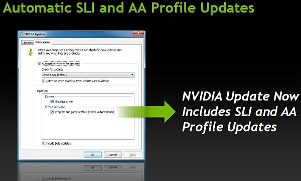 automatic_sli_and_aa_profile_update_small