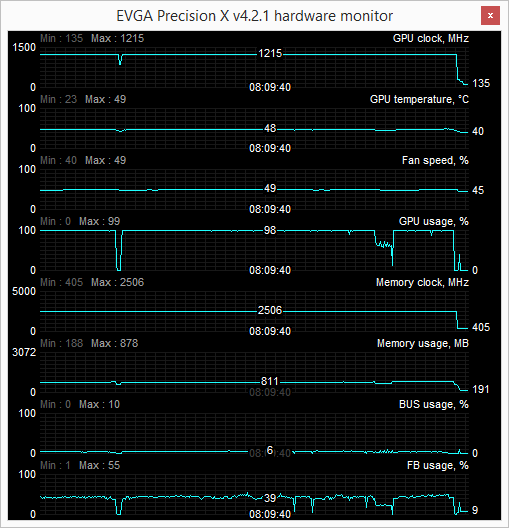 memory usage optimized with experience at 1080p