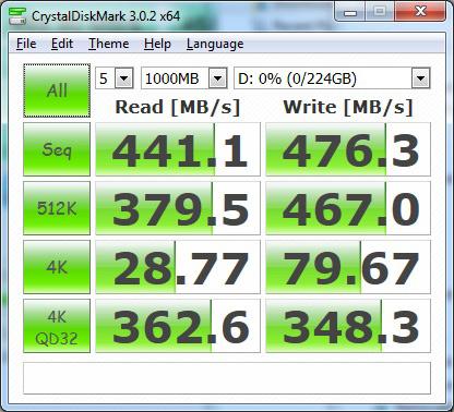 Neutron-GTX-CrystalDiskMark