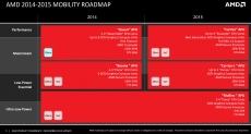 AMD official releases Carrizo-L details