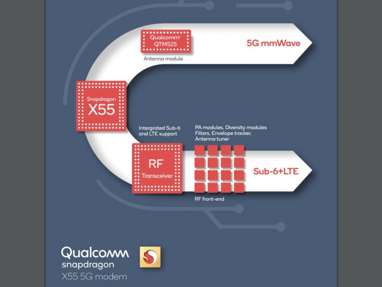 Qualcomm's Next 5G Modem to Hit 7 Gbps Download Speeds