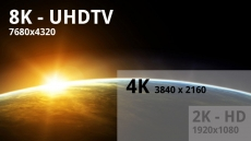 CES 2015 is all about 4K and 8K TVs