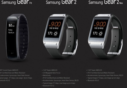 Samsung released two new wearables