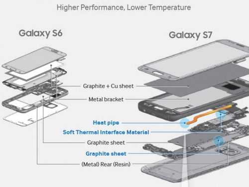 Galaxy S8 to use S7's ultra-thin heatpipe design