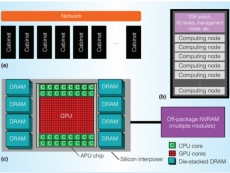 AMD x86 16-core Heterogenous EHP Processor revealed