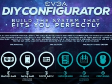 EVGA launches the DIY Configurator