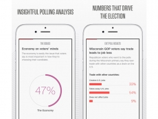 "CNN launches data-driven ""Politics"" mobile app"