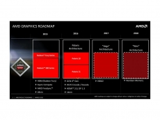 AMD 2016 roadmap skips HBM 2.0