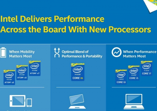 Intel rebranding Atom processors in Core-like fashion