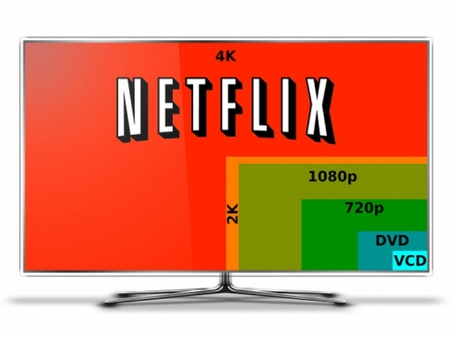 Netflix saves bandwidth with VP9