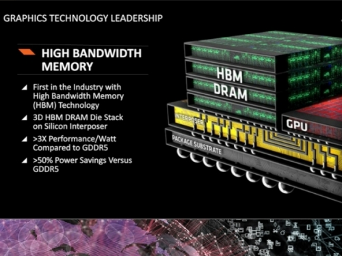 Micron offers 2X GDDR5 Speed in 2016