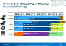 Intel 9th generation Core processors slides leaked