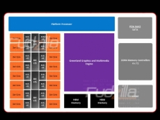 AMD Zen silicon might be in good shape