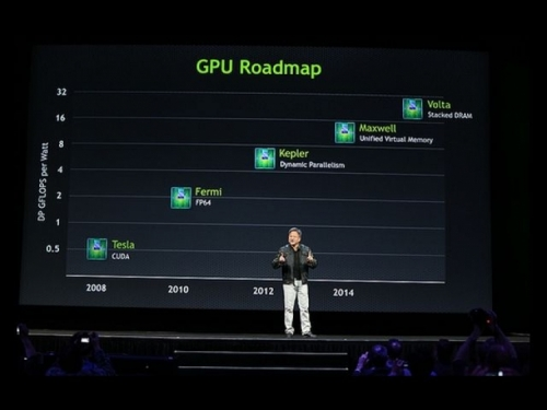 Nvidia to release an updated GTX 1060