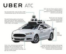 Uber experimental autonomous taxis pick up real people