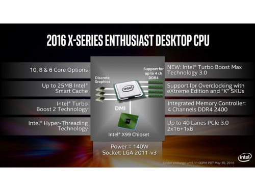 Intel launches its first 10-core desktop processor